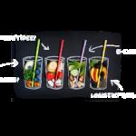 Food Consulting Corsin Camenisch, Beratung für die Lebensmittelindustrie der Schweiz